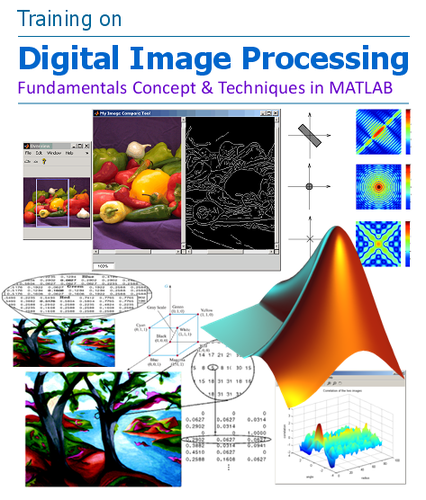 Matlab Image Processing Training in Ameerpet, Hyderabad