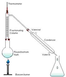 fractional_distillation_lab_apparatus-250x250.png