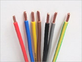 Polycab Electrical Wires