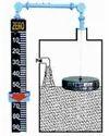 Storage Tank Level Gauge
