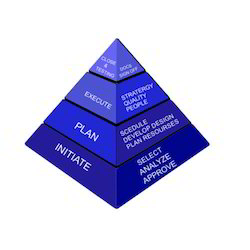 Piping Project Management Consultancy Service