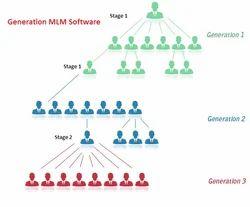 Best Multi Level Marketing Software Providers in Jaipur
