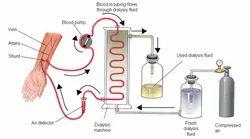Dialysis And Nephrology