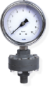 PVC Sealed Unit Gauge