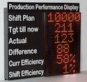 Black Production Performance Display Board