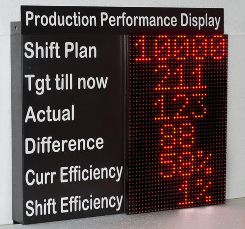 Industrial Displays Production Performance Display Board