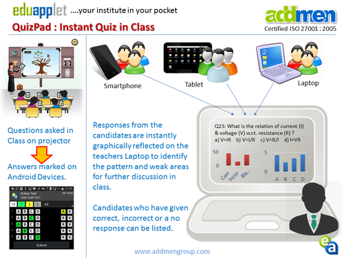 Technical Quiz Android APP in Gwalior, Thatipur by Addmen