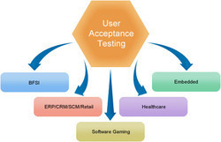 Acceptance Testing Services