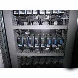 DCS Panels