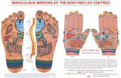 Diploma Course in Acupressure Therapy