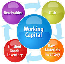 Working Capital for New Business