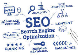 Online SEO & Marketing Service in Pan India