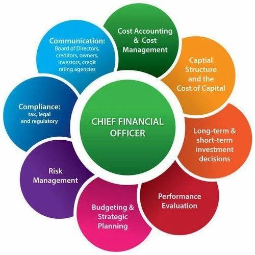 CFO service