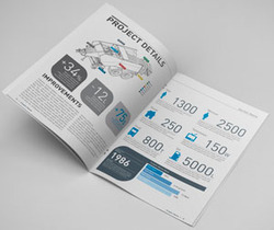 Marketing Collateral Designing