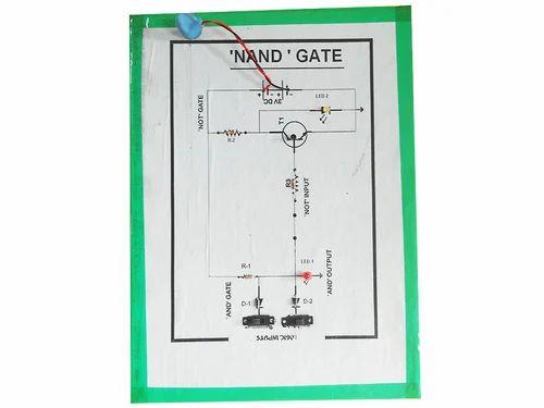 logic ' nand' gate model