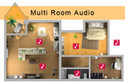 Multi Room Audio Video Solutions