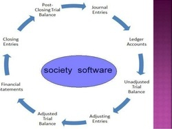 Co-op Housing Society Management Software