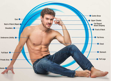 Laser Hair Removal Full Body Male At Rs 192000 Package