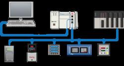 PLC & SCADA Systems