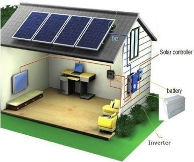 1kw Solar Power Plant At Rs 99000 Set Solar Power Plants Id 6093310688