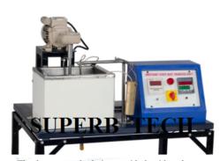 Heat Transfer Unit in Ambala, Haryana | Suppliers, Dealers ...