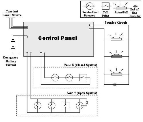 ravel conventional smoke detector connection diagram somurich com Heat Detector Bracket addressable fire alarm system at rs 1600 piece(s) 428 ravel conventional smoke detector connection diagram