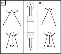 Scoring Slitter Blades/Crush Cutter/Cameron Type Slitter