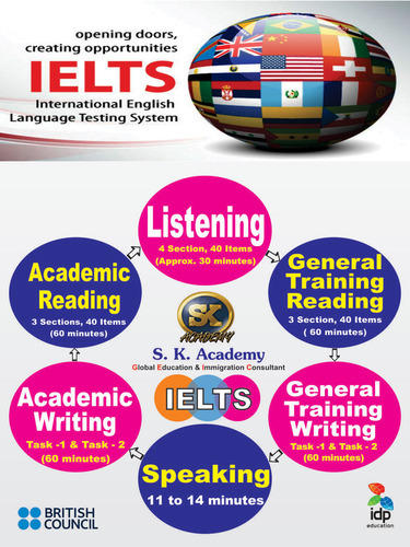 ielts essay english global language English as a global language: here is the question that has appeared in the ielts exam for essay writing it is generally accepted that families are not as close.