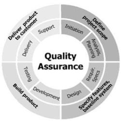 Quality assurance of superficial radiotherapy x ray machine