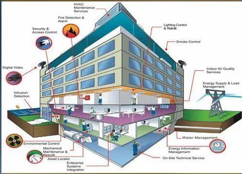 Building Management System Bms In Tarsali Vadodara Id