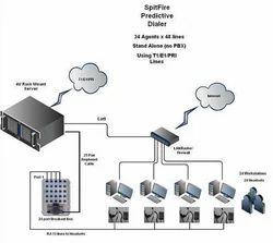 PRI Line Connection Service