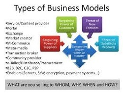 Business Modeling Services