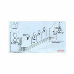 Dual Line Lubrication System