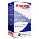 Amoxil Amoxicillin
