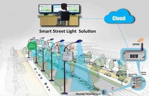 Smart Street Light Solution in Chennai, Arumbakkam by S
