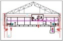 Double Girder Box Type Overhead Crane