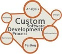 Device Driver Development