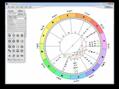 Astrology Software Kit