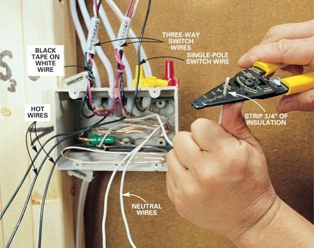 Electrical panel service provider from ahmedabad on what is house wiring Wiring Diagram for Residential Home what is domestic wiring