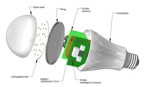 Led bulb parts view specifications details of led bulb fixture led bulb parts mozeypictures Gallery