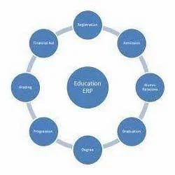 Education ERP System in Adambakkam, Chennai | ID: 10599501812