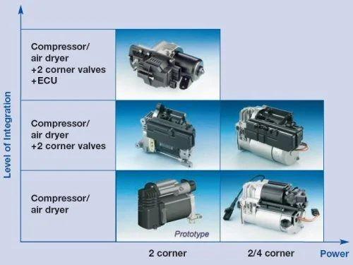 Air Suspension Compressor Portfolio Car Air Pumps - WABCO