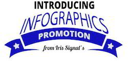 Infographic Promotion Service