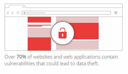 Acunetix Web Vulnerability Scanner in Thane West, Mumbai