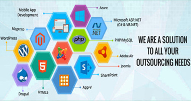 Software Development Services, सॉफ्टवेयर डेवलपमेंट